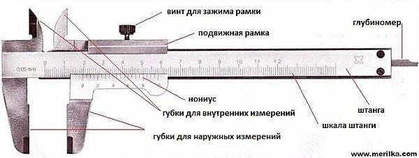 конструкция штангенциркуля